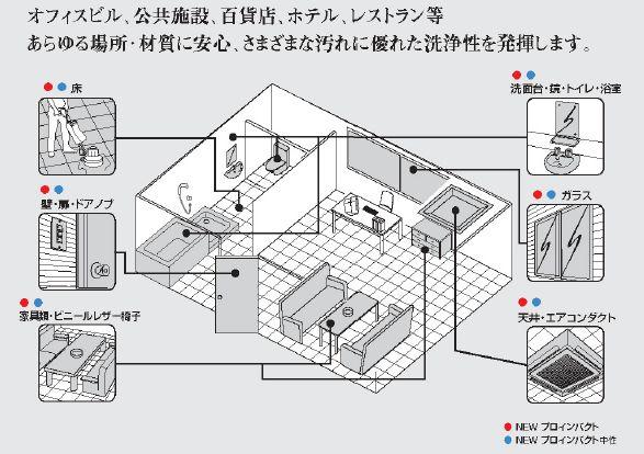 強力多目的洗剤 『NEW プロインパクト』の特徴